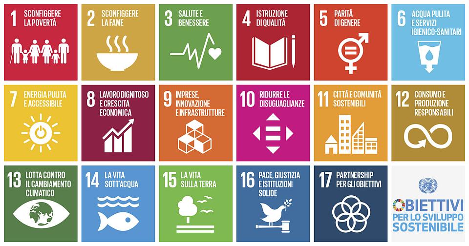 L'Agenda 2030 per lo sviluppo sostenibile e le religioni